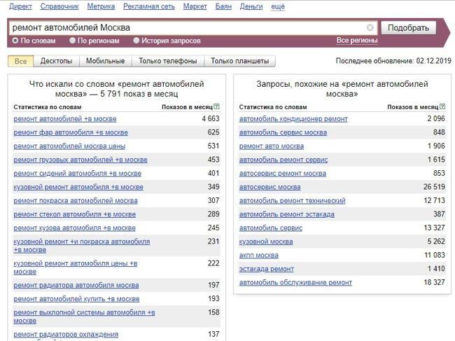 Проверка частотности слов в Яндекс Вордстат