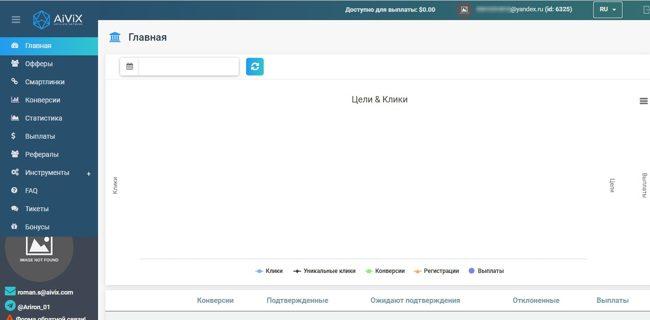 Рабочий интерфейс партнёрской программы