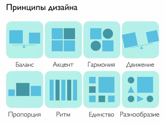 основные принципы дизайна