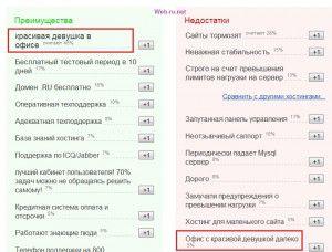 Обсуждение хостинга на Hosting101.ru