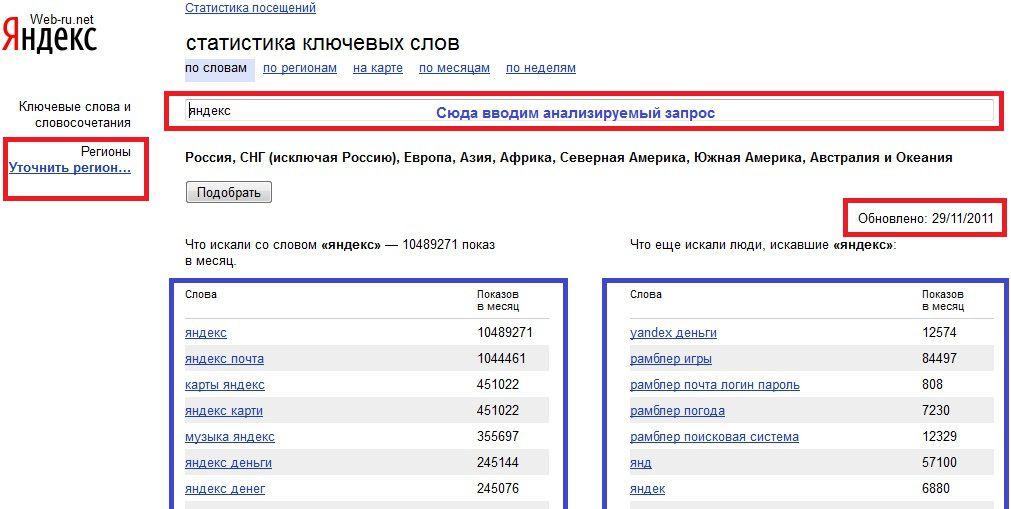 Сервис подбора ключевых слов Yandex Wordstat