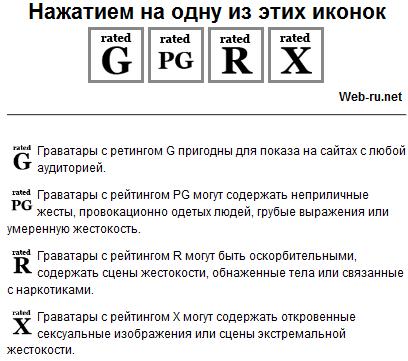 Категории граватаров