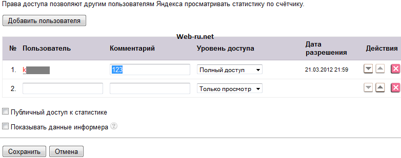 гостевой доступ к Яндекс Метрике