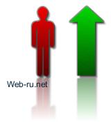 Релевантность поисковой выдачи и конверсия сайта