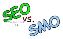 SEO или SMO — что важнее? 1-е результаты опроса
