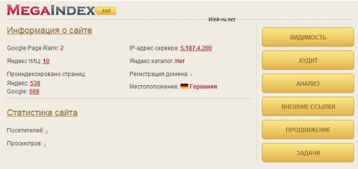 Мегаиндекс бар - анализ web-ru.net