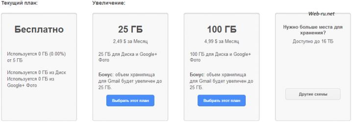 Расширить пространство для хранения данных Google drive