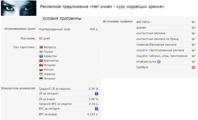 информация о рекламном оффере в cpa-сети
