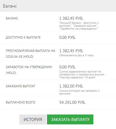 заработок на банковских офферах в Leads.su