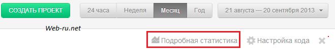 подробная статистика социальных сетей UpToLike.ru