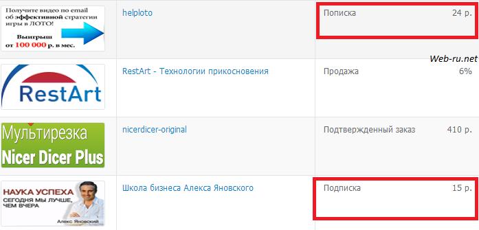 CPA Adwad.ru - подписка