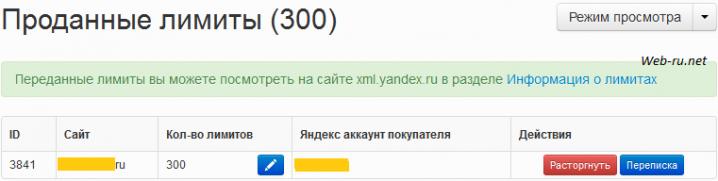 проданные лимиты в Яндекс.XML