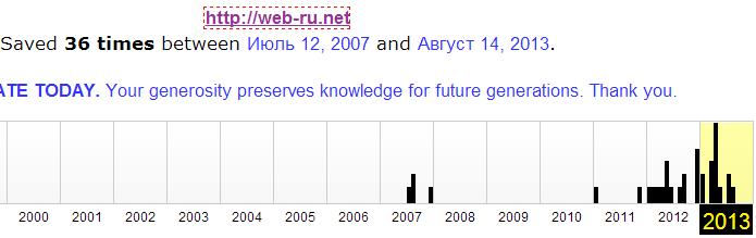 Internet Archive - история сайта