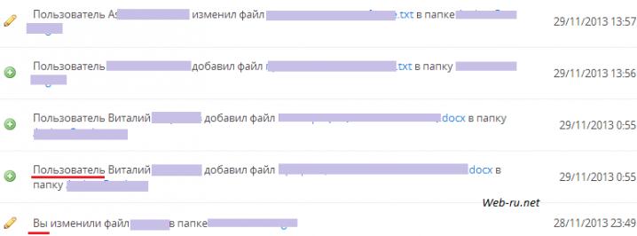 Взаимодействие с пользователями в dropbox