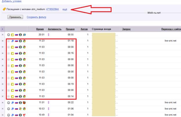 Поиск сайта по UTM-метке в Яндекс.Метрике