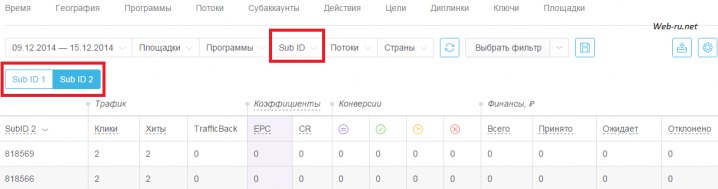 Субаккаунт в CPA-сети ad1.ru