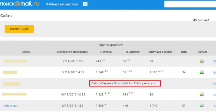 Webmaster.mail.ru - сайты