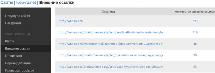 Webmaster.mail.ru - внешние ссылки