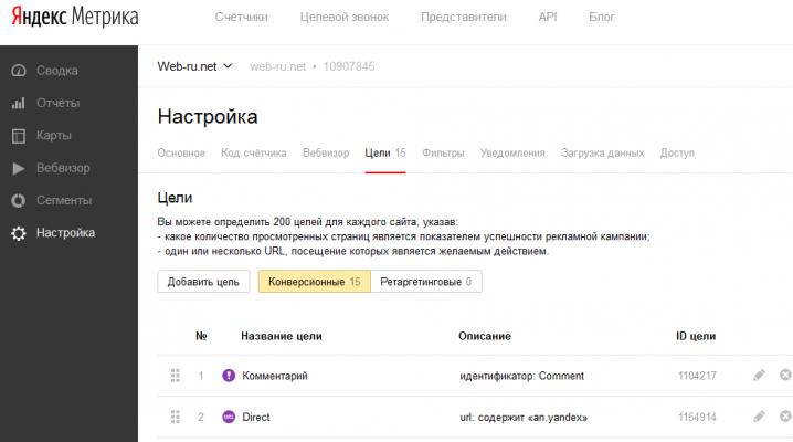 Яндекс Метрика - цели