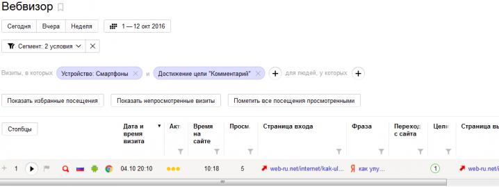 Яндекс Метрика - цели в Вебвизоре