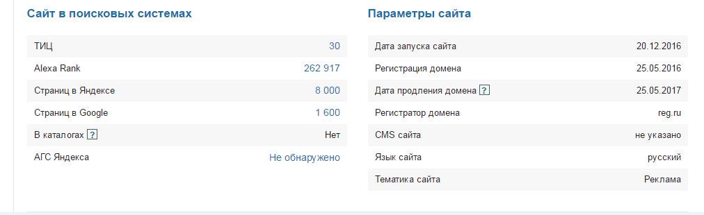 Параметры сайта, в поисковых системах