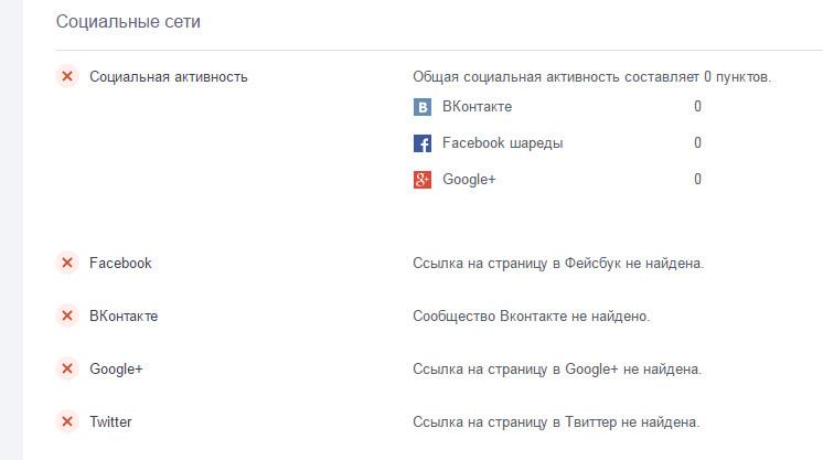 Анализ сайта - социальные сети