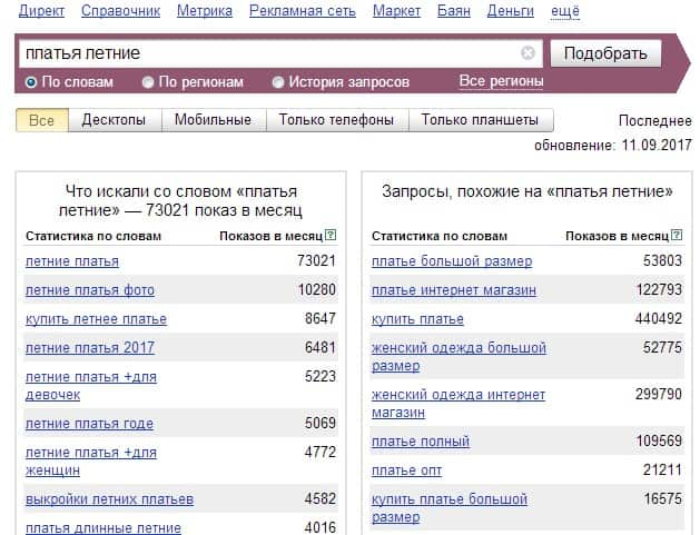 Яндекс сервис WordstatYandex