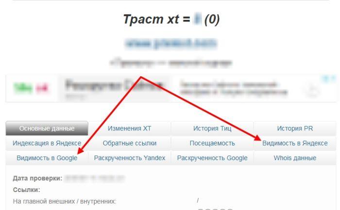 Видимость сайта конкурента в Яндексе и Google