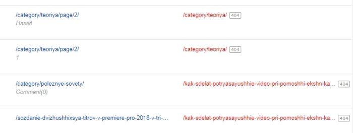 Битые ссылки в Яндекс Вебмастер
