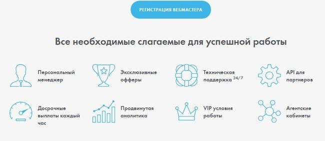 CPA сеть ad1.ru