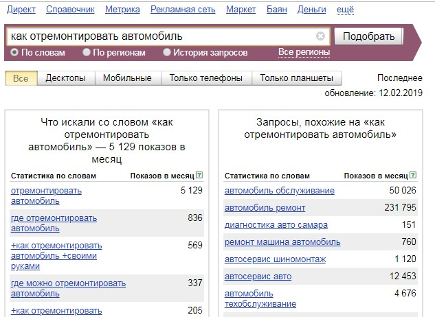 Статистика поисковых запросов в Яндекс Вордстат